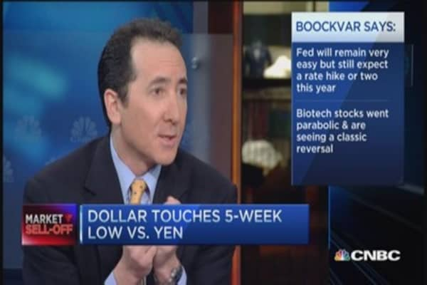 Fed lacks 'guts' to raise rates: Boockvar