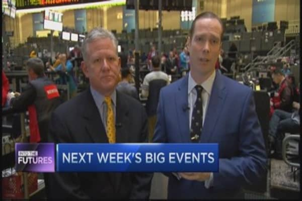 Into the futures:  Trading the week ahead