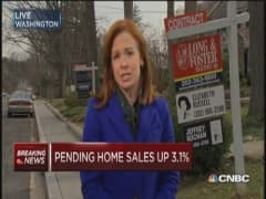 Pending home sales up 3.1%