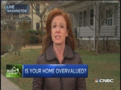 Most overvalued housing markets
