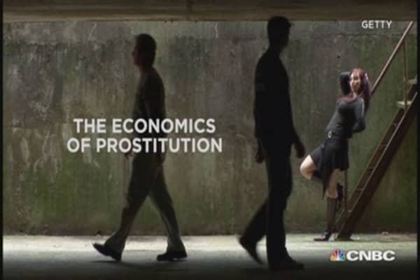 The economics of prostitution