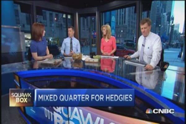 How did hedge funds fare in Q1?