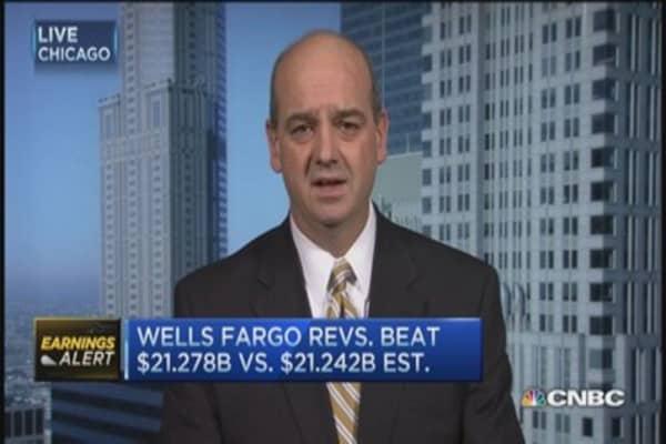 WFC under revenue pressure: Expert