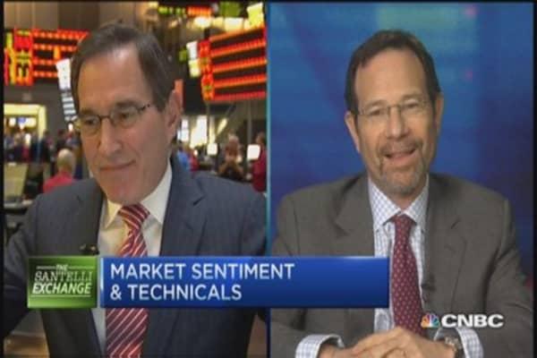 Santelli Exchange: Bearish momentum across the curve
