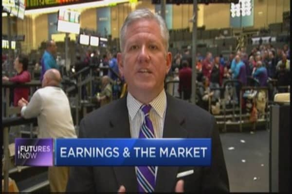 Trading the S&P on earnings
