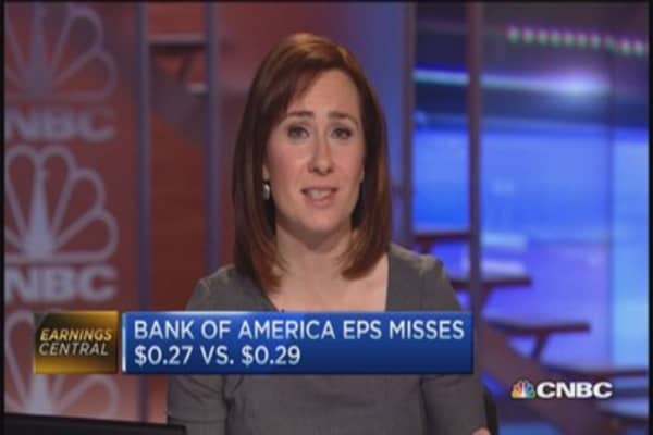 BofA misses on both top, bottom line