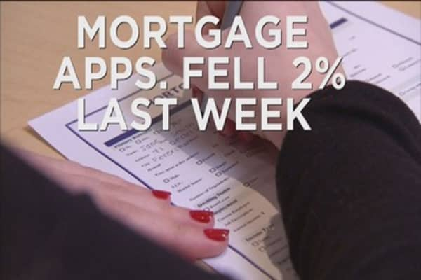 Mortgage applications down 2%