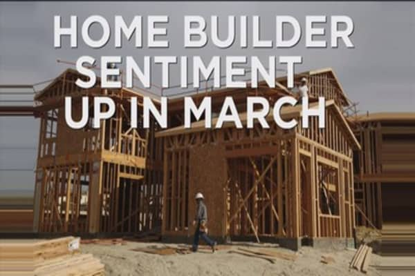 Homebuilder sentiment up