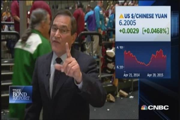 Santelli: Dollar strength's China impact