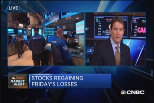 Market in 'Goldilocks' environment: Pro