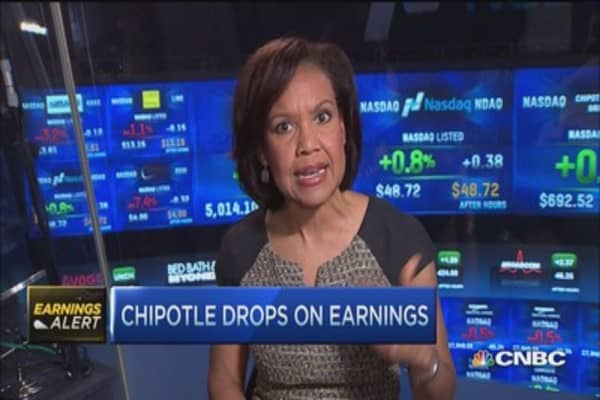 Chipotle sales disappoint on pork problems