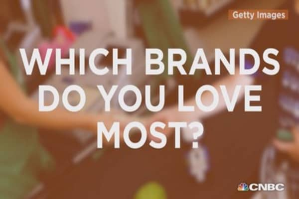 Best brands for 2015