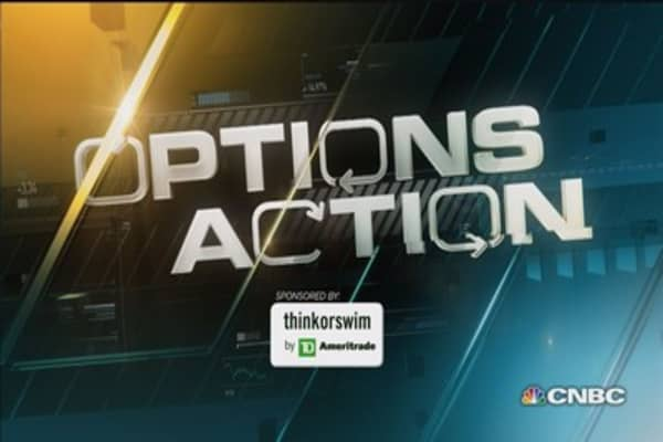 Options Action: Twitter to fly?