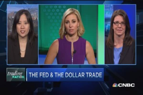 Trading Nation: The Fed & the dollar trade