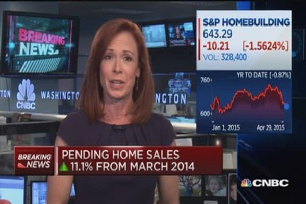 March pending home sales up