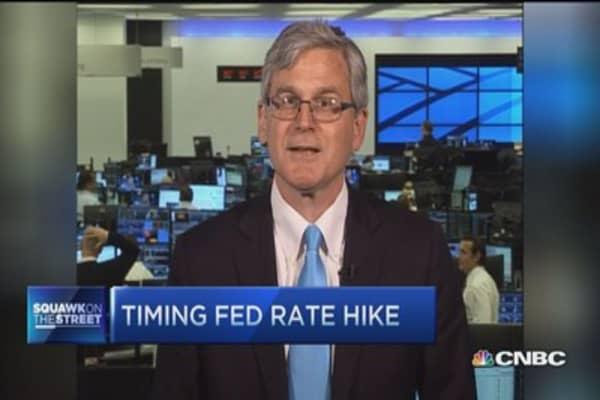 Timing Fed hike