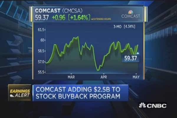 Comcast beats Street, adds $2.5B buyback