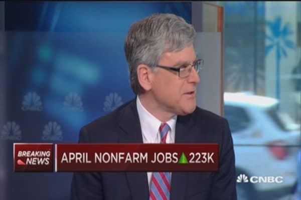 Jobs report Goldilocks number: Pro