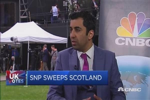 SNP sweeps Scotland