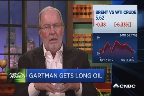 Gartman: Bullish oil ... sort of