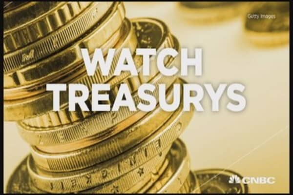 The treasury market is the one to watch