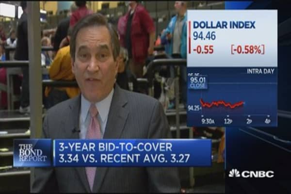Santelli: Strong demand at 3-Year note sale
