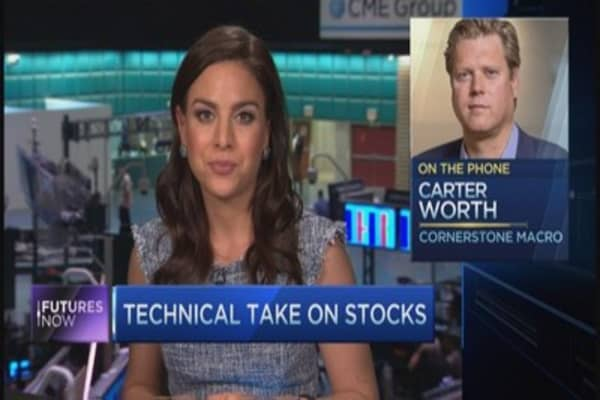 The market is doing something extremely rare: Top Technician