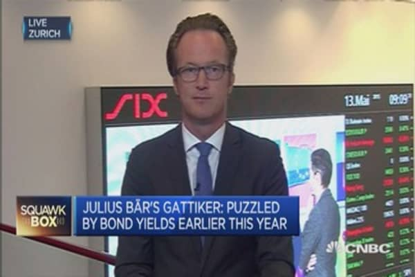Yields adjusting to economic reality: Strategist