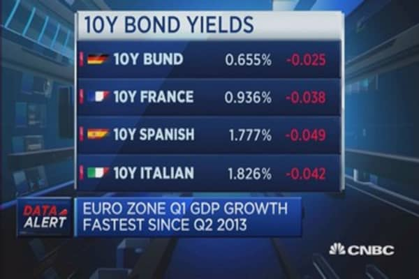 Euro zone GDP data ahead of US, UK