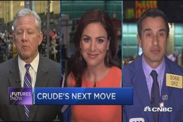 Futures Now: Crude's next move