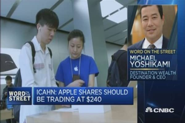 Is Carl Icahn becoming too bullish on Apple?