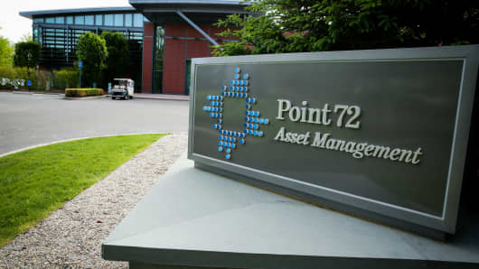 Point 72 Asset Management.