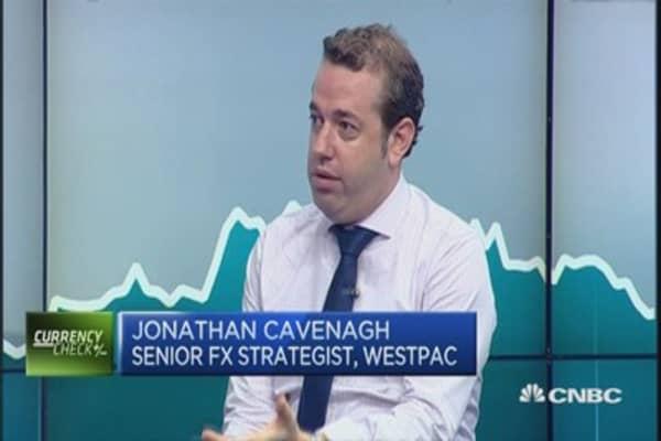 Yellen was more hawkish than expected: Westpac