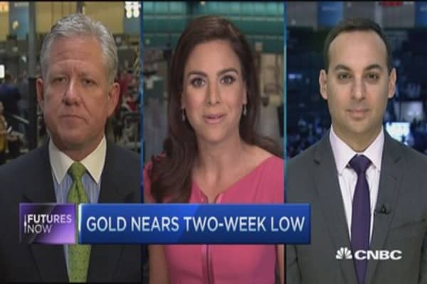 Futures Now: Can gold get a bid?