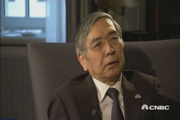 BOJ Kuroda: Inflation target is 'reasonable'