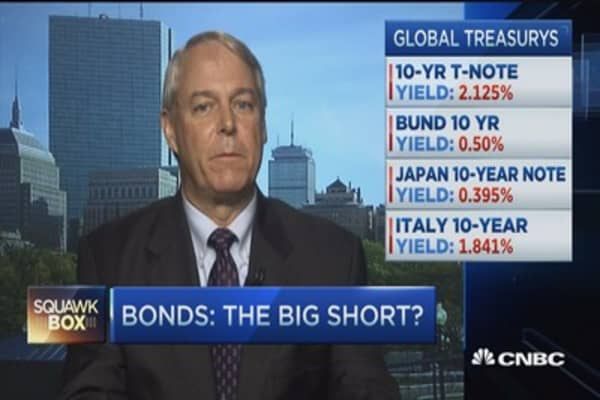 Rates... what's normal? 3% the new 6%: Ed Keon