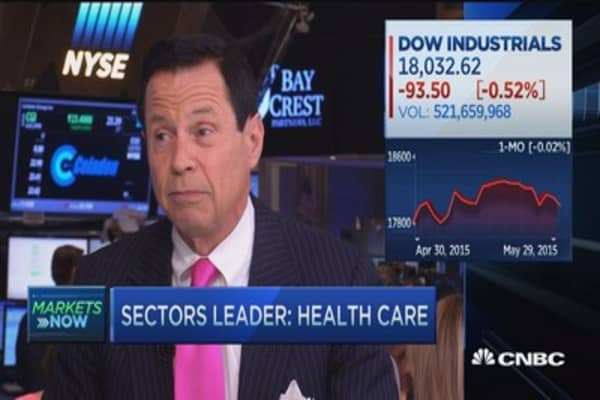 The 'Sleeping Beauty' market: Darst