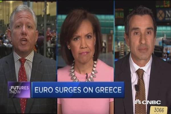 Futures Now: Euro surges on Greece