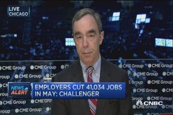 May job cuts down 33%: Challenger