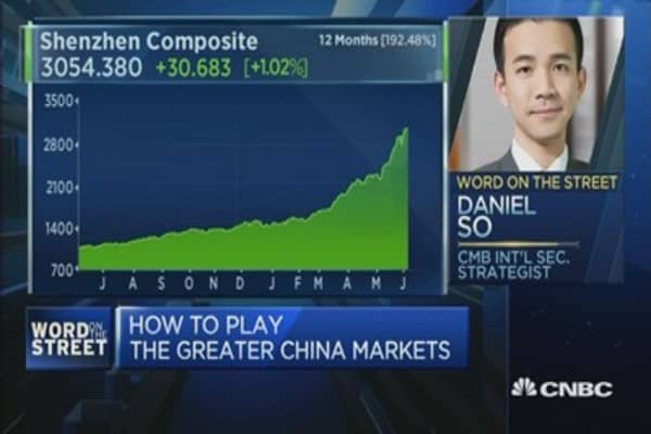 Should you short Chinese shares?