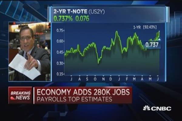 Santelli: Economic engine still has problems