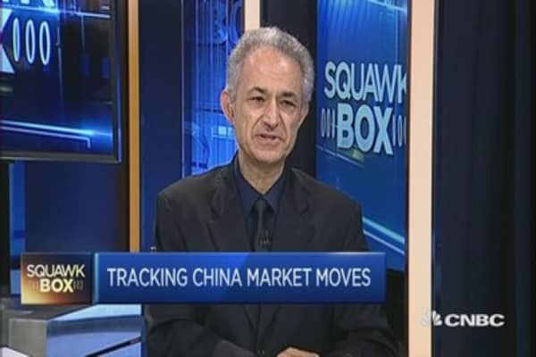 Feeling skeptical of China's rally, says this expert
