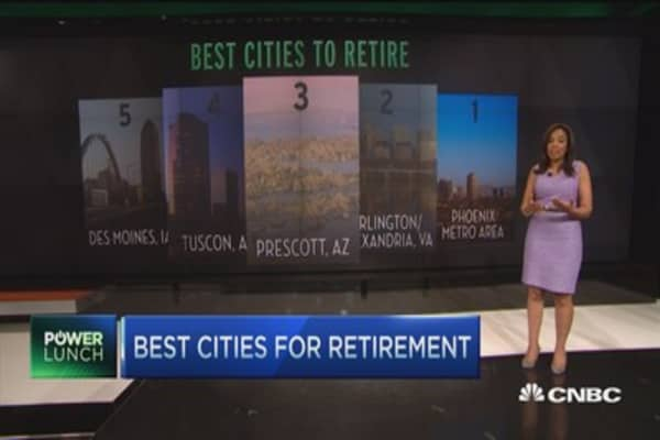 Best cities for retirement