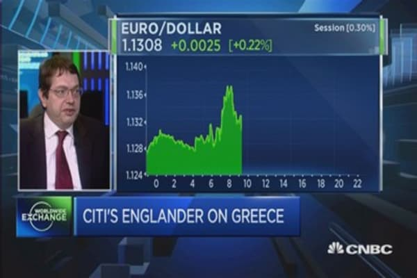 What happens if Greek talks break down?