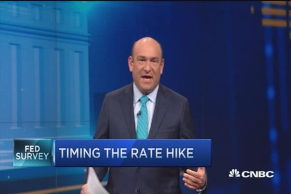 Fed Survey: When will the Fed hike rates?