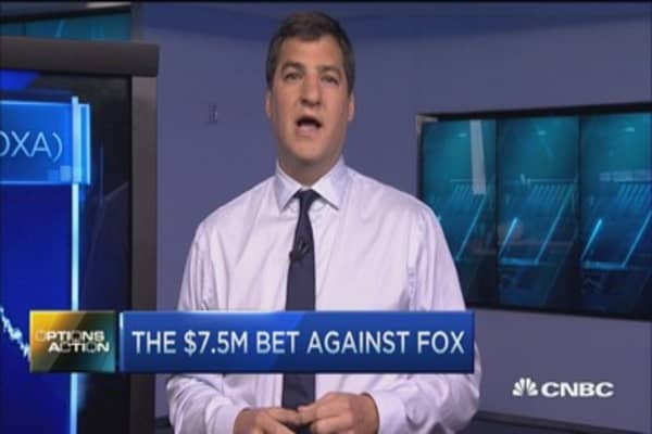 Options Action: $7.5 million bet against Fox