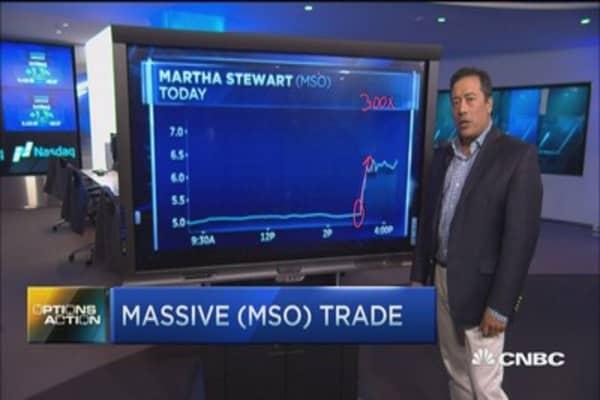 Options Action: Martha Stewart surges