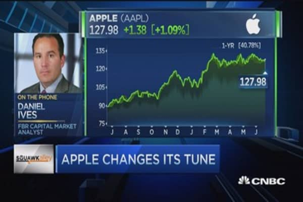 A very green path for AAPL near term: Pro