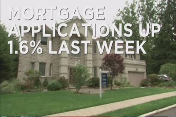 Mortgage applications rebounding