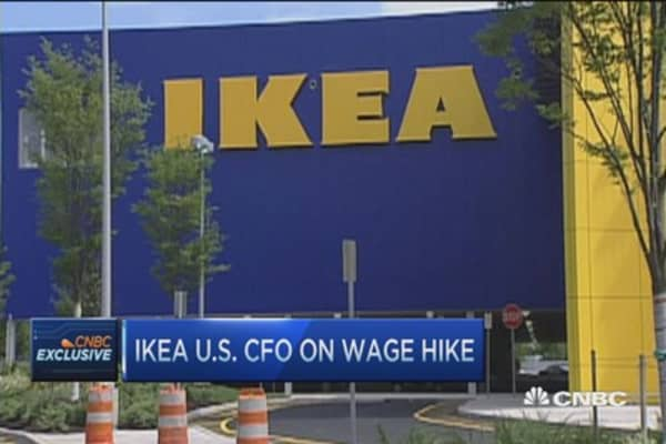 Wage hikes good for business: Ikea
